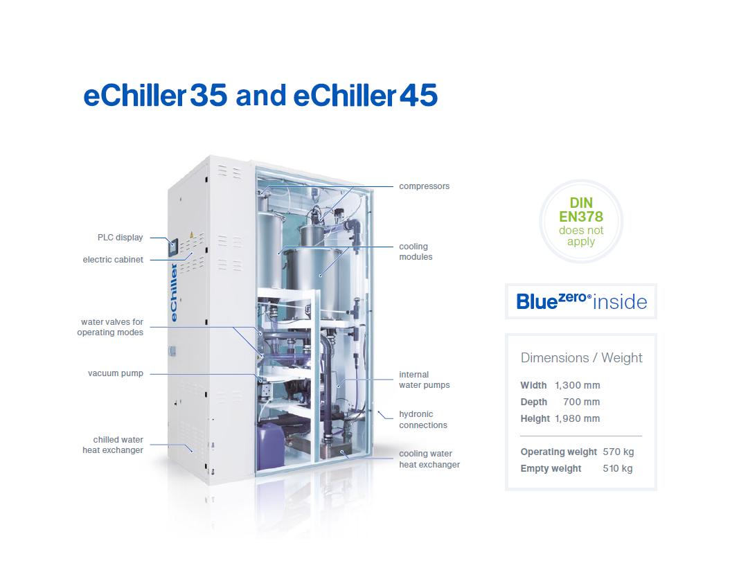 efficient energy eChiller35 and eChiller45